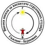 Visoka škola strukovnih studija za vaspitače, Gnjilane (privremeno sedište u Bujanovcu)
