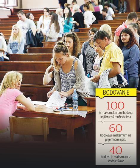 Kako na studije ako niste odlikaš: Koliko je bodova potrebno za koji fakultet