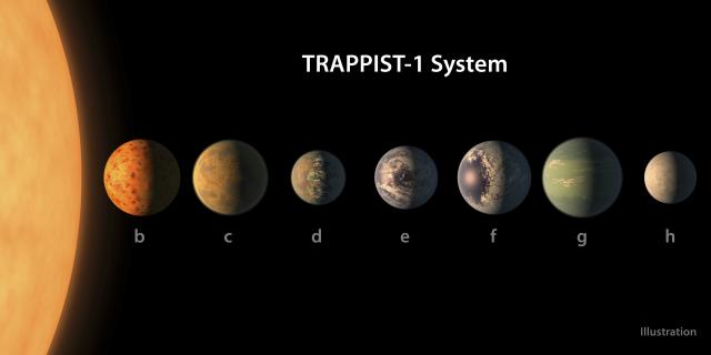 10 razloga zbog kojih je otkriće sistema Trapist-1 vredno pažnje
