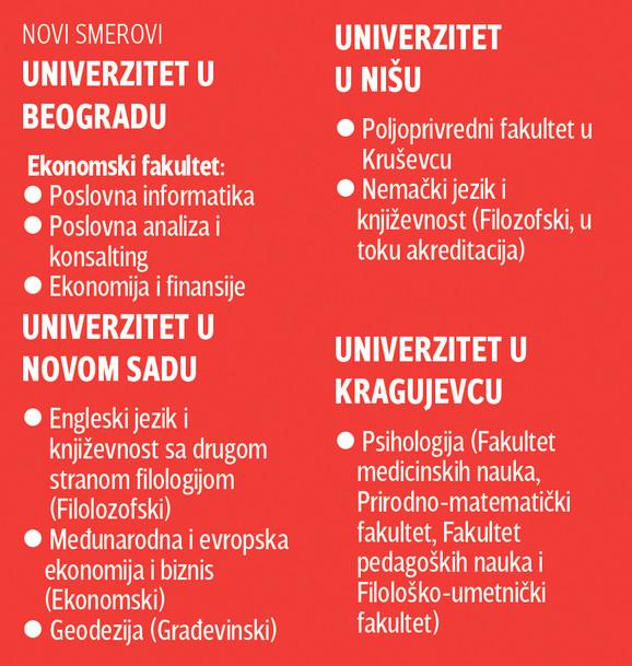 Novine za brucoše, akademci dobijaju više smerova, a jedan grad i novi fakultet